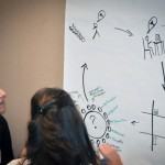 Team members show their prototype solutions to a design challenge via large diagrams.